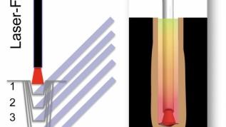 Diodenlaser und Hochfrequenztechnik