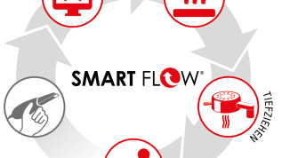 SMART FLOW: Digitaler Workflow von SCHEU-DENTAL und CA DIGITAL