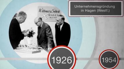 90 Jahre SCHEU-DENTAL