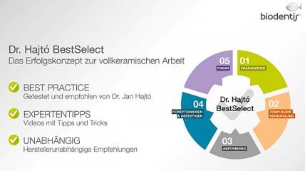 Dr. Hajtó Best Select – Das Verbrauchsmaterialkonzept von biodentis