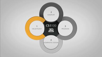 CS 8100 3D – Bildgebung neu definiert