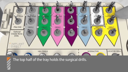 Die korrekte Anwendung des Chirurgie-Kit zum Legacy System von Implant Direct