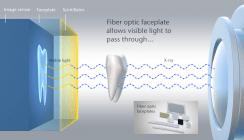 Digitales Röntgen mit faseroptischen Blenden