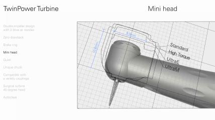 TwinPower Turbinen von J. MORITA: Form und Funktion vereint